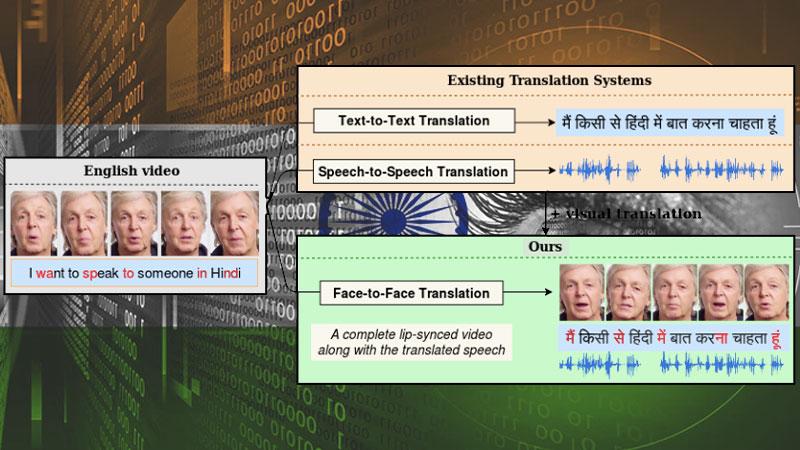 Em um teste feito no primeiro filme da série Harry Potter, pesquisadores conseguiram dublar vídeo para o idioma indiano, através de tecnologia deepfake.